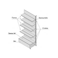Элементы углового стеллажа (внешний угол)